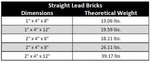 straight_bricks